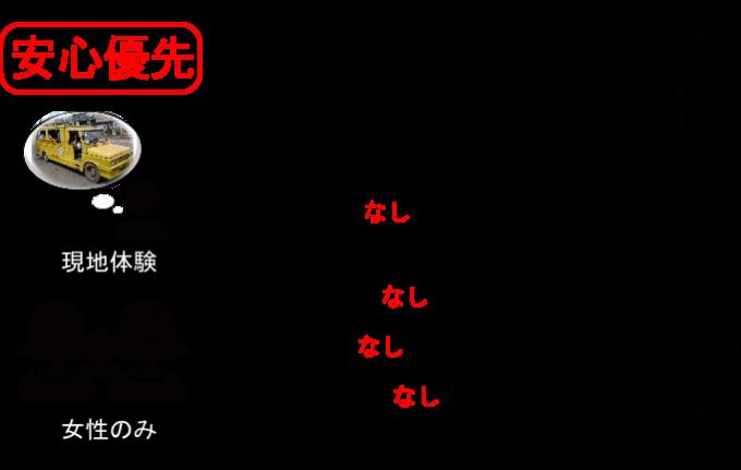 安心の日本人レンタル