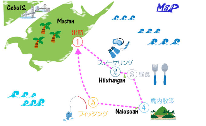 ESTEJapanのアイランドホッピングの行先がイメージできる画像