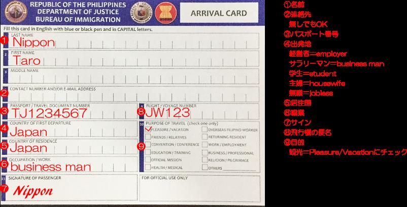 入国審査用の申請書記入例
