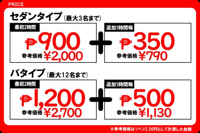 カーチャーターの価格2019年