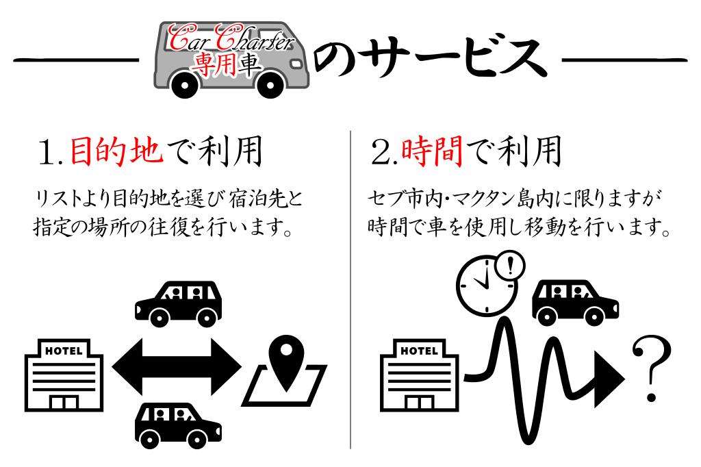 専用車の2つのサービスのイメージ画像