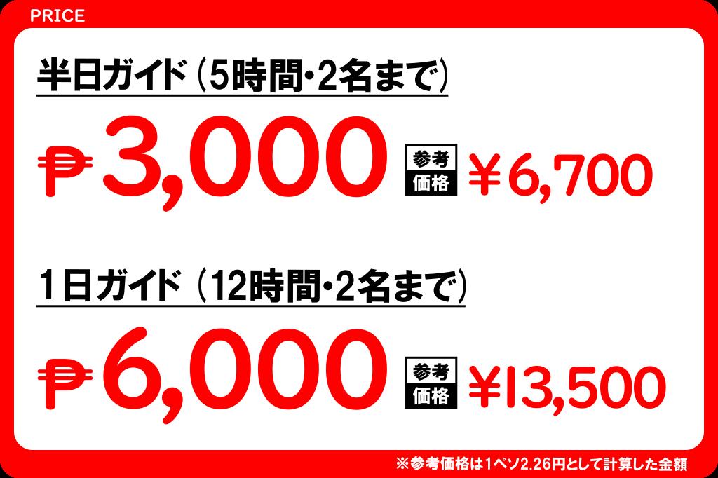 日本人ガイドの金額2019年