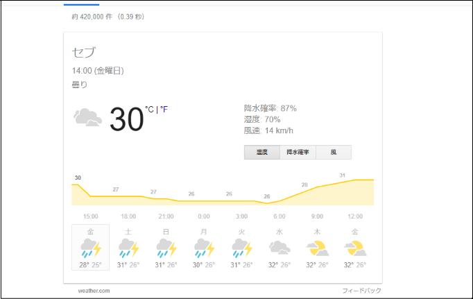 セブの天気予報のイメージ画像