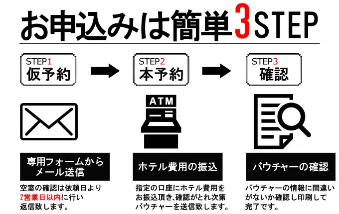 ホテル予約の簡単3ステップの説明画像