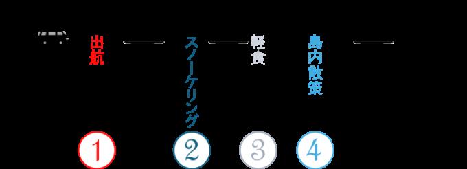 サンセットホッピングのスケジュール表の画像