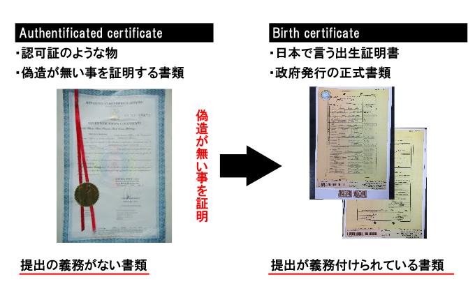 偽造が無い事を証明する認可証