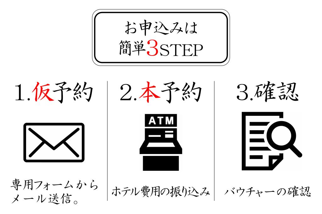 ホテル申込の3ステップのイメージ