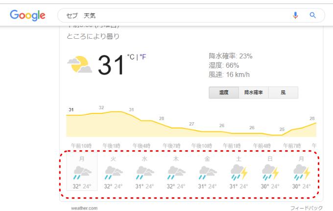 グーグルで調べた7/8以降の天気予報の画像