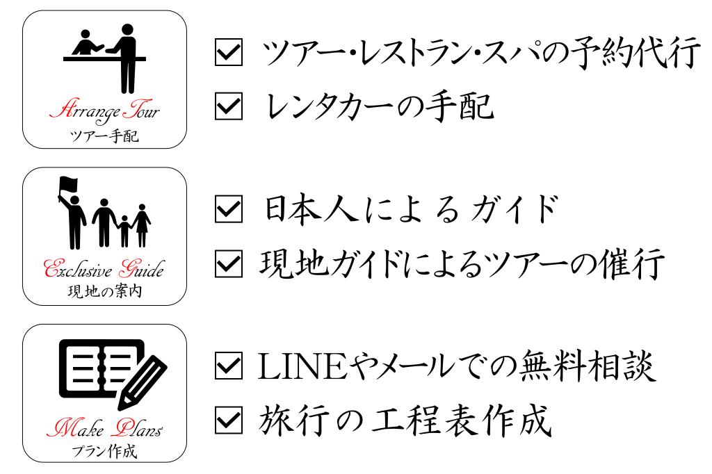 ESTE Japanのサービス一覧の概略画像