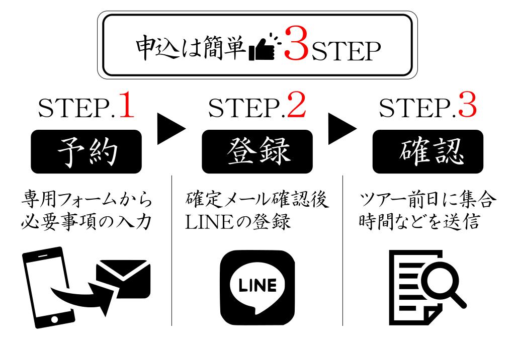 ツアーの申し込み3ステップ2019年