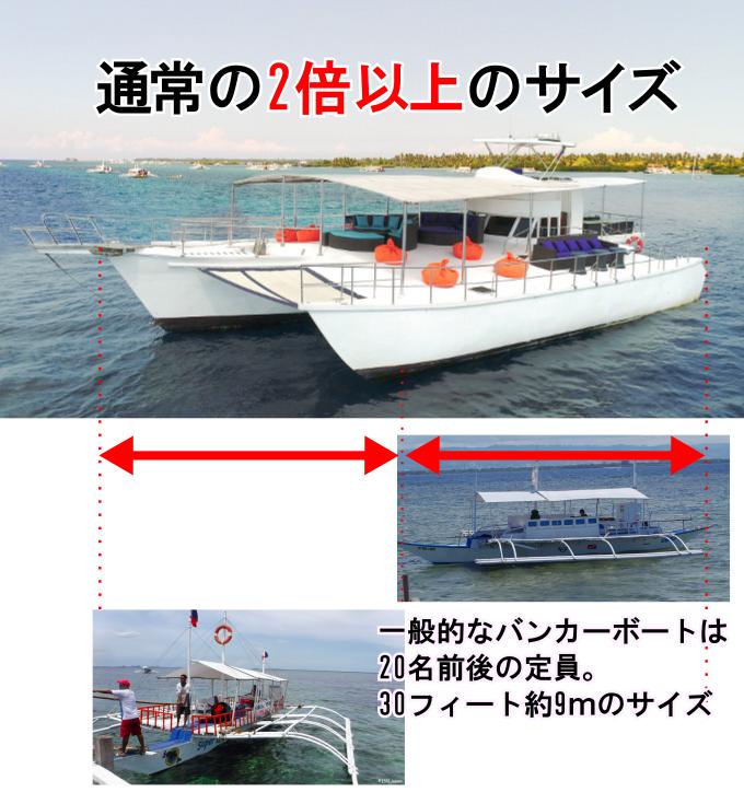 ドリームオブセブのクルーザーと標準的なボートの比較画像